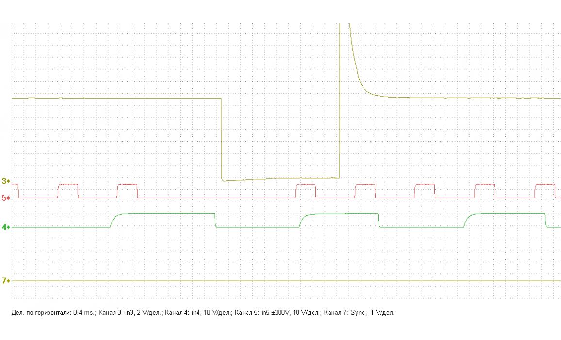 Эталон синхронизации - Сигнал ДПКВ + ДПРВ - Nissan - Almera Classic 2006-2012 : Image 2