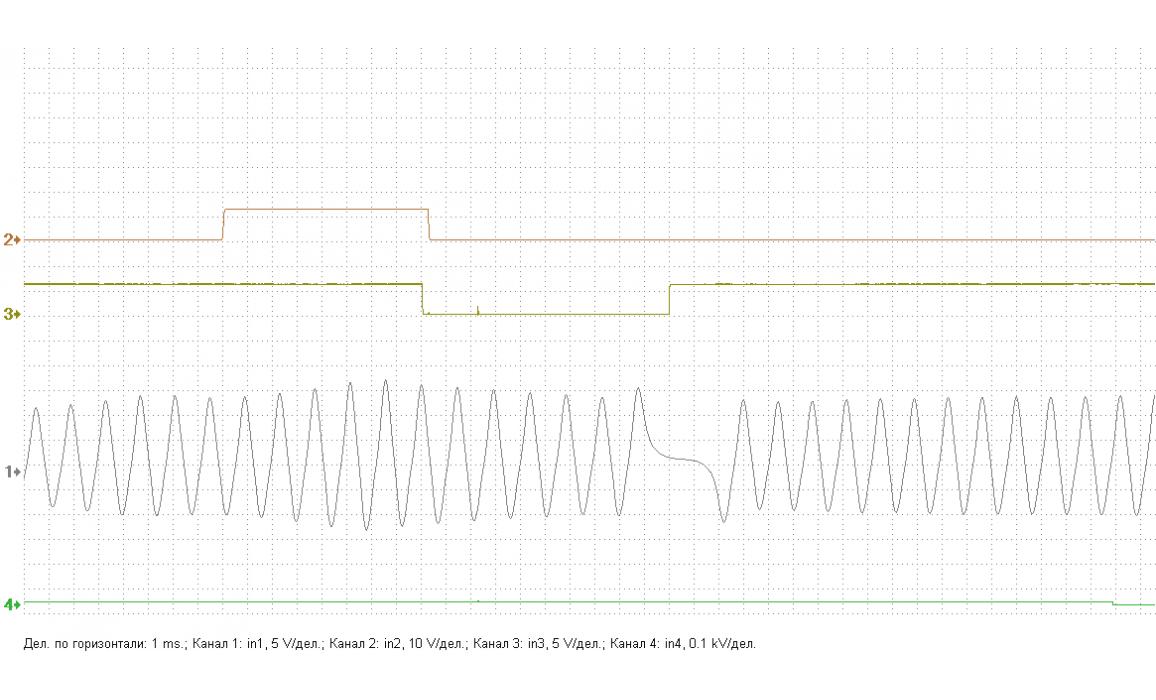 Эталон синхронизации - Сигнал ДПКВ + ДПРВ - Porsche - 911 Carrera (996) : Image 1
