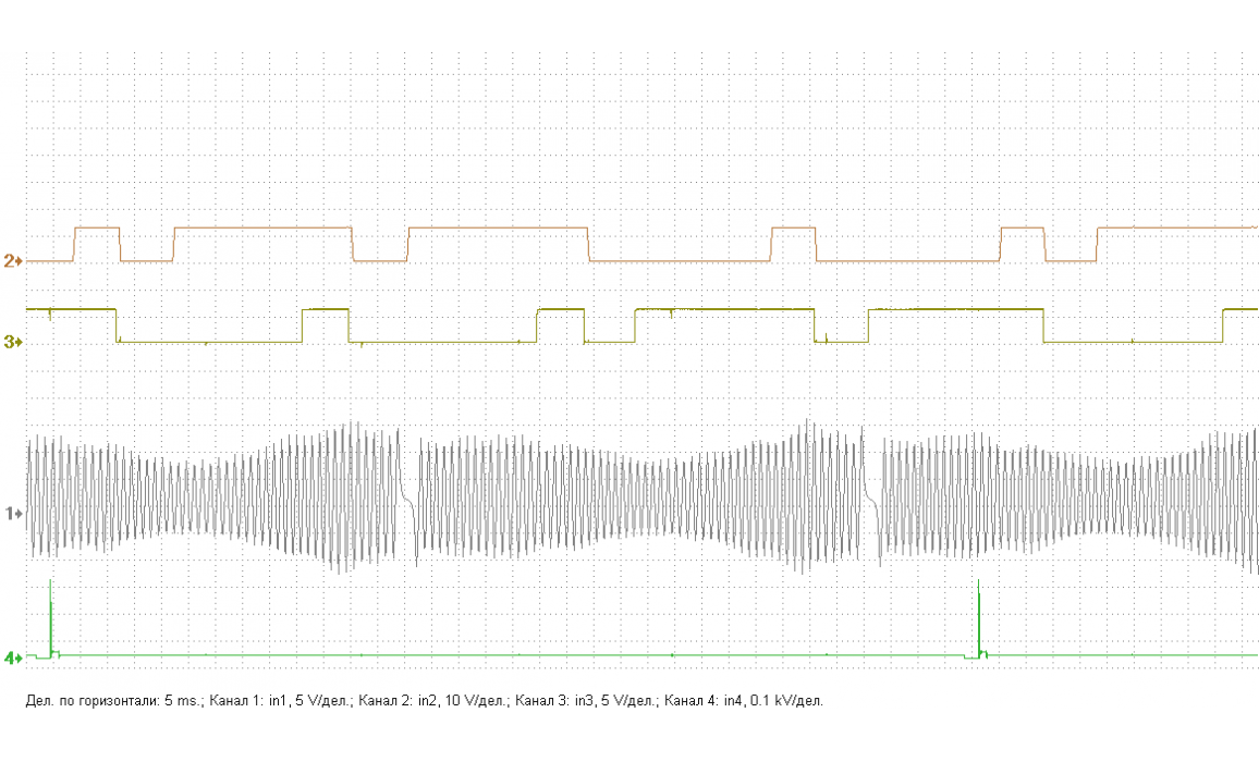 Эталон синхронизации - Сигнал ДПКВ + ДПРВ - Porsche - 911 Carrera (996) : Image 2