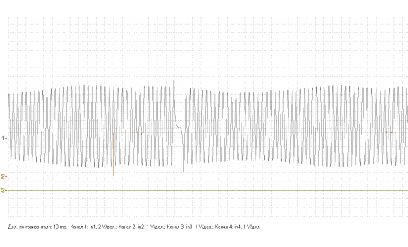 Осциллограмма - Опережение распредвалов - Синхронизация ГРМ - ЗМЗ-405 16V 2.5L - GAZ : Image 1