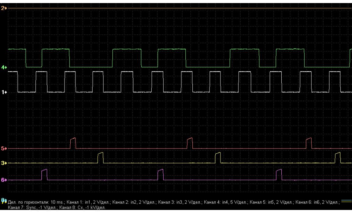 Эталон синхронизации - Сигнал ДПКВ + ДПРВ - Mitsubishi - Carisma 1995-2004 : Image 1