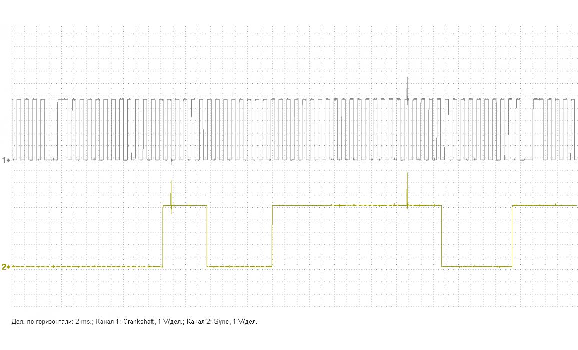 Эталон синхронизации - Сигнал ДПКВ + ДПРВ - VW - Polo Mk4 2002-2009 : Image 1