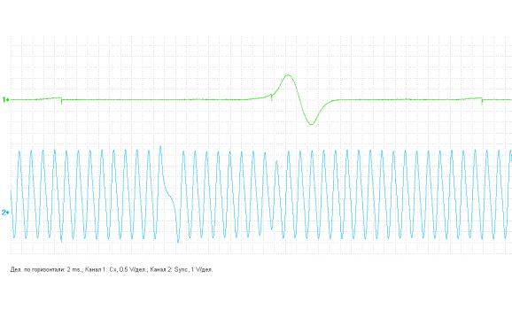 Good timing - CKP & CKM signal - Mazda - 626 1997-2002 : Image 1