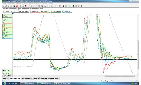 Отклонение компрессии - Сигнал ДПКВ + Syncro - ВАЗ - Kalina 2004-2013 : Image 1
