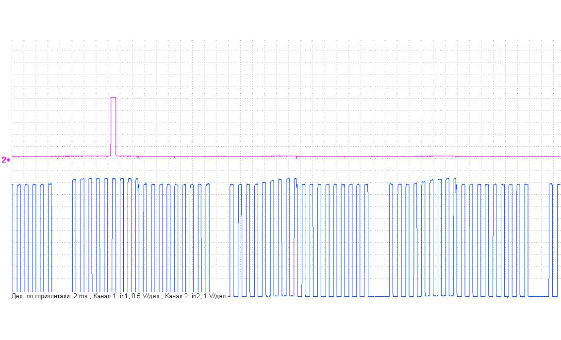 Good timing - CKP & CKM signal - Daewoo - Matiz 2000-2004 : Image 3