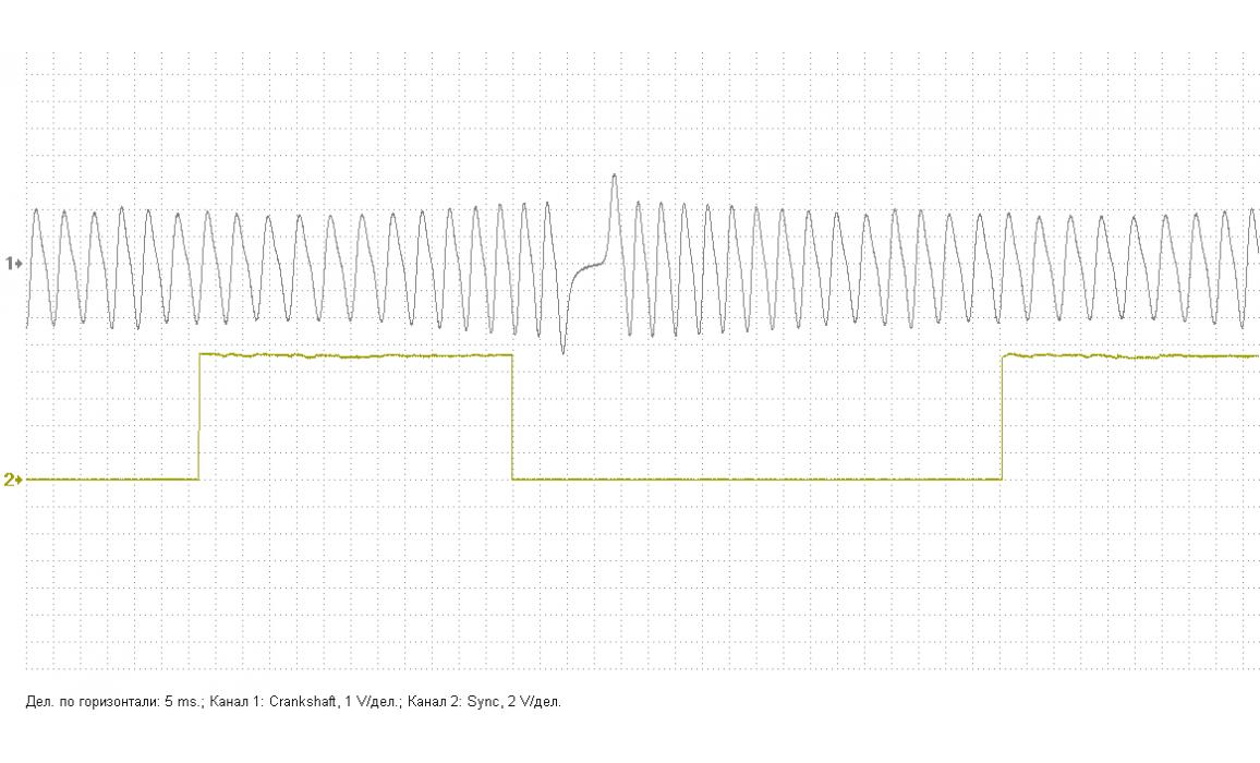 Эталон синхронизации - Сигнал ДПКВ + ДПРВ - Peugeot - 407 2003-2010 : Image 1