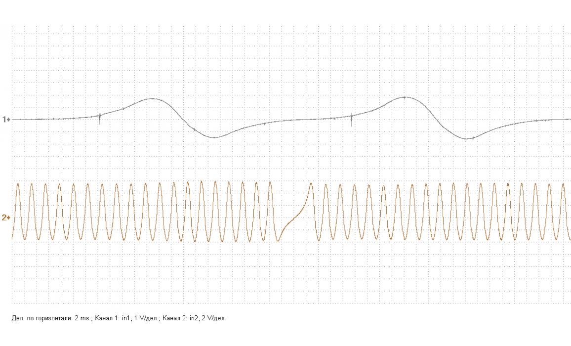 Good timing - CKP & CKM signal - Toyota - Vitz 1999-2005 : Image 1
