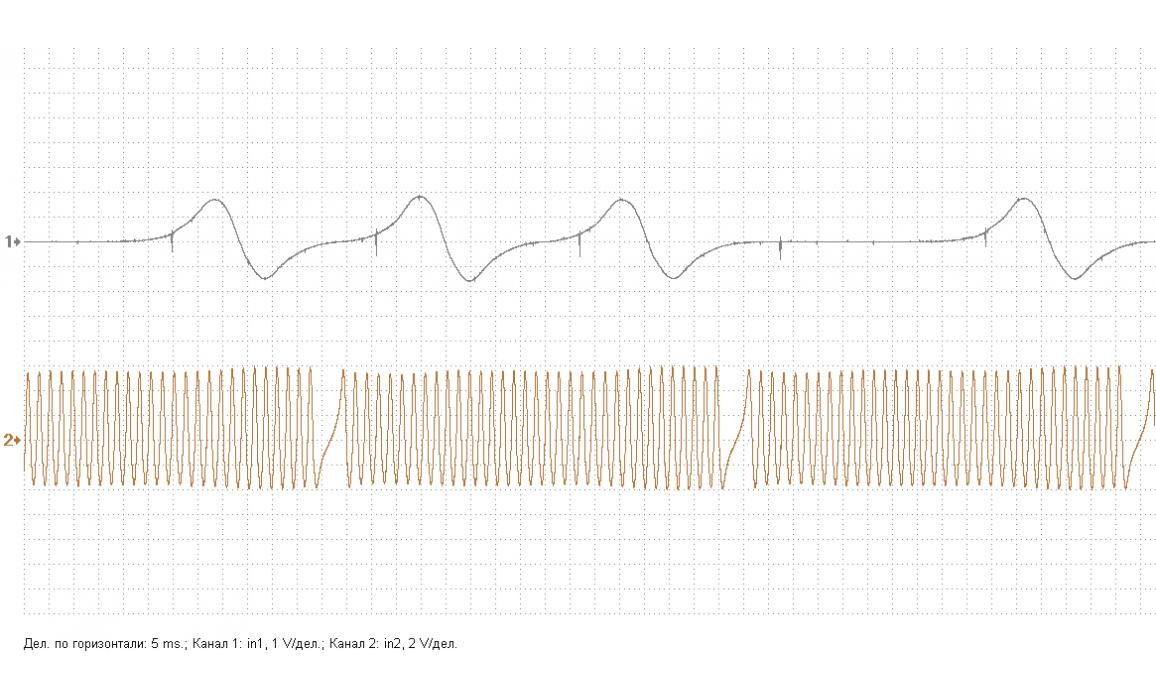 Эталон синхронизации - Сигнал ДПКВ + ДПРВ - Toyota - Vitz 1999-2005 : Image 2