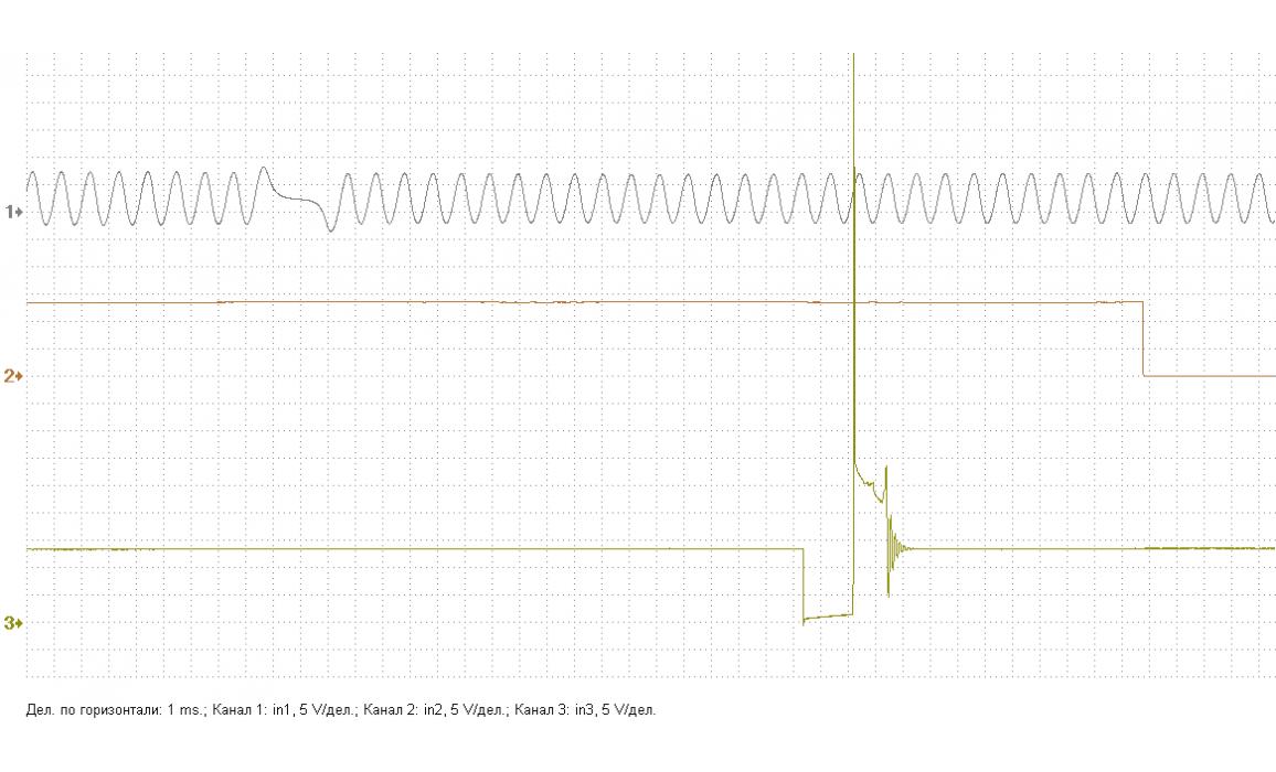 Эталон синхронизации - Сигнал ДПКВ + ДПРВ - KIA - Cee'd 2006-2012 : Image 1