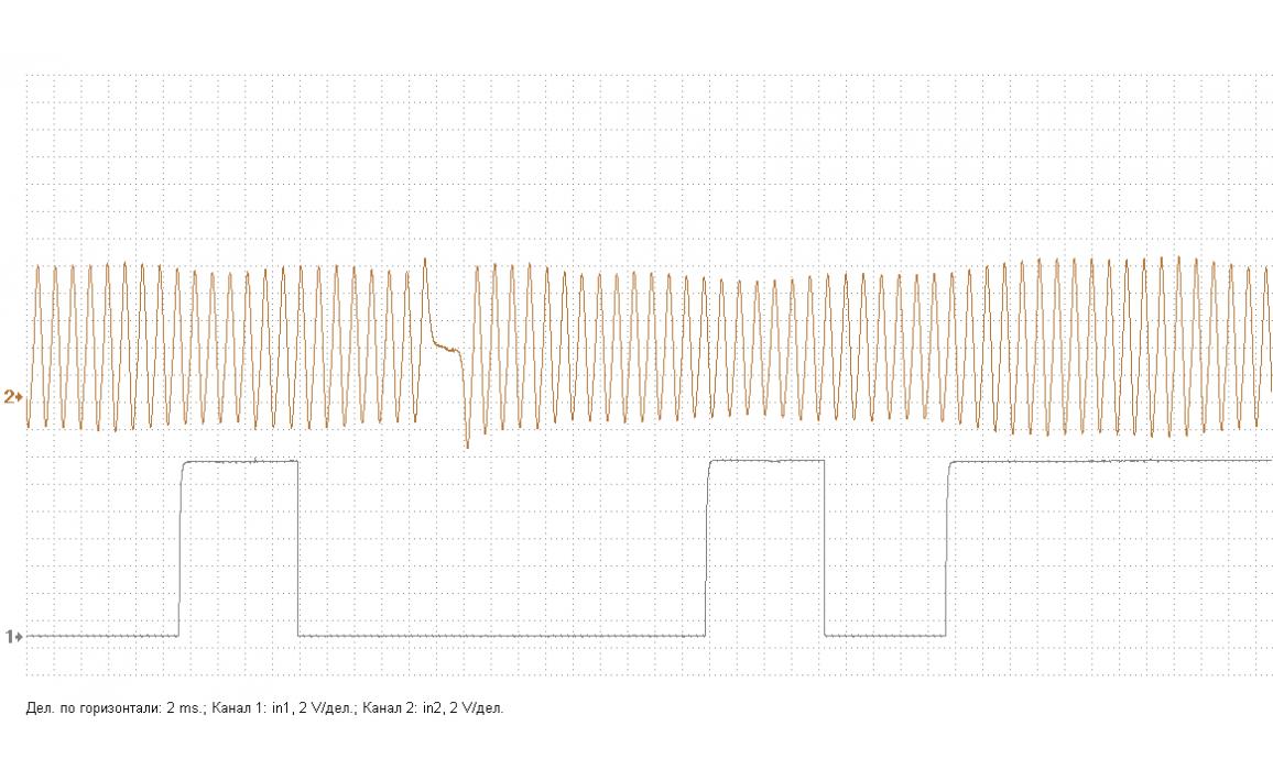Good timing - CKP & CKM signal - Chery - Elara / A5 2006- : Image 1