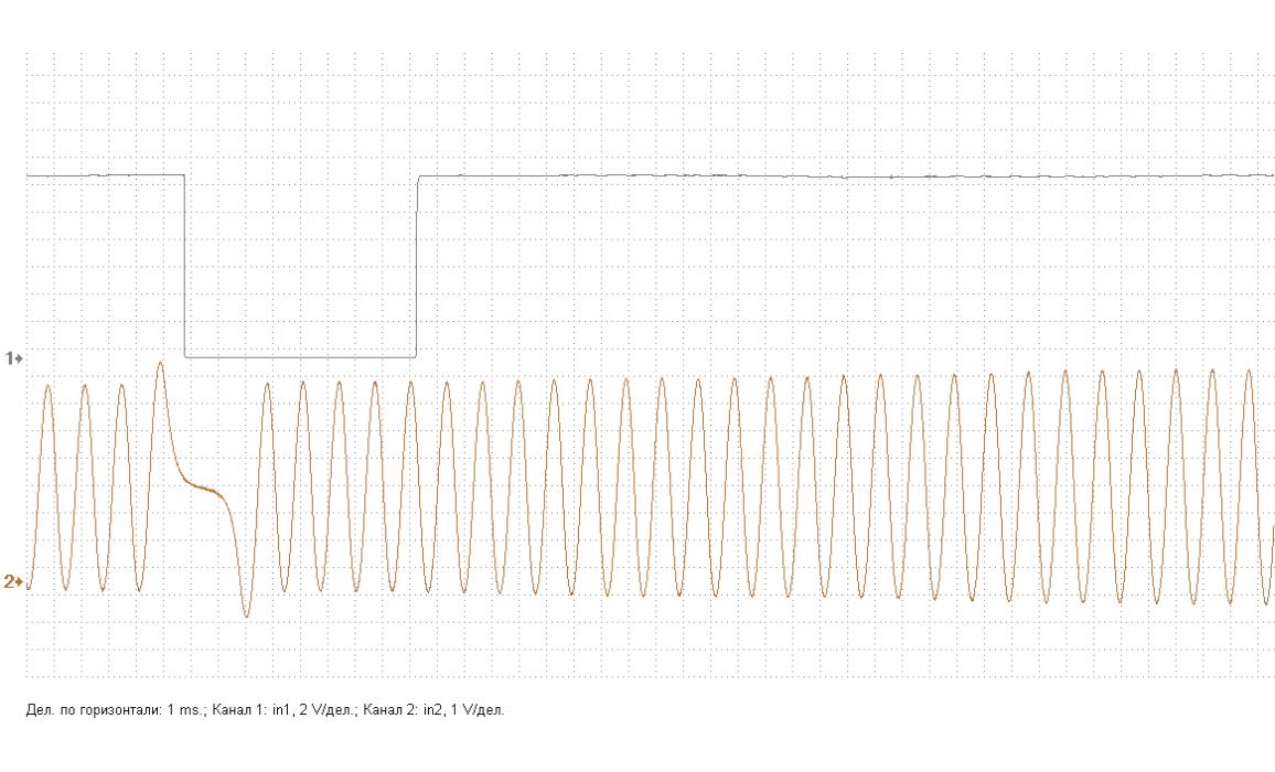 Эталон синхронизации - Сигнал ДПКВ + ДПРВ - Hyundai - Accent 2005-2010 : Image 1