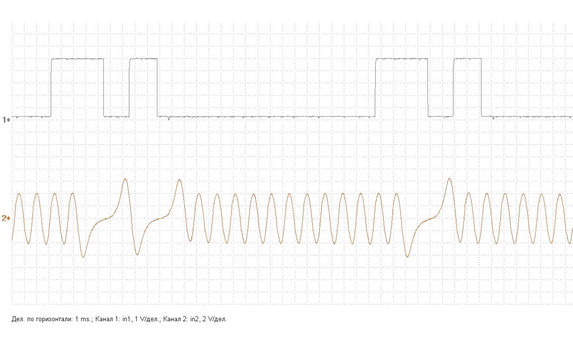 Good timing - CKP & CKM signal - Suzuki - Grand Vitara 2005–2017 : Image 1