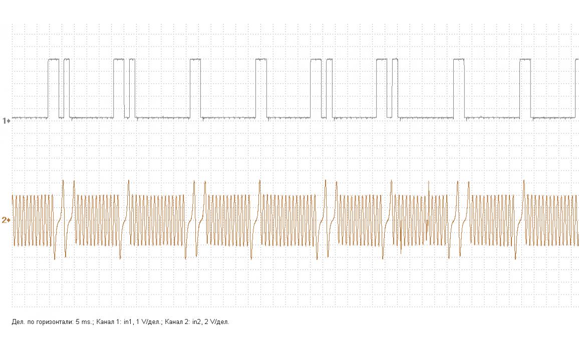 Good timing - CKP & CKM signal - Suzuki - Grand Vitara 2005–2017 : Image 2