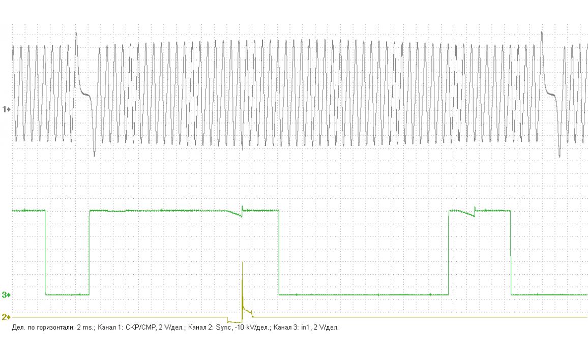 Good timing - CKP & CKM signal - Lifan - X60 2011- : Image 1