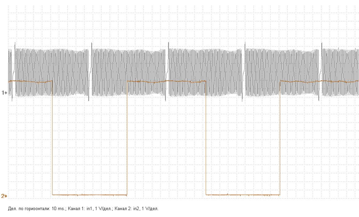 Эталон синхронизации - Сигнал ДПКВ + ДПРВ - KIA - Cerato 2008-2013 : Image 2