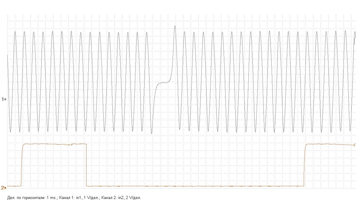 Эталон синхронизации - Сигнал ДПКВ + ДПРВ - ZAZ - Forza 2011-2014 : Image 1