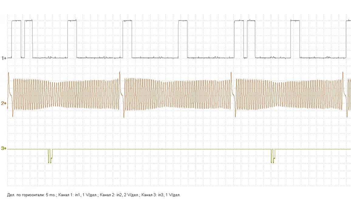 Эталон синхронизации - Сигнал ДПКВ + ДПРВ - Iveco - Daily 70c15 : Image 2