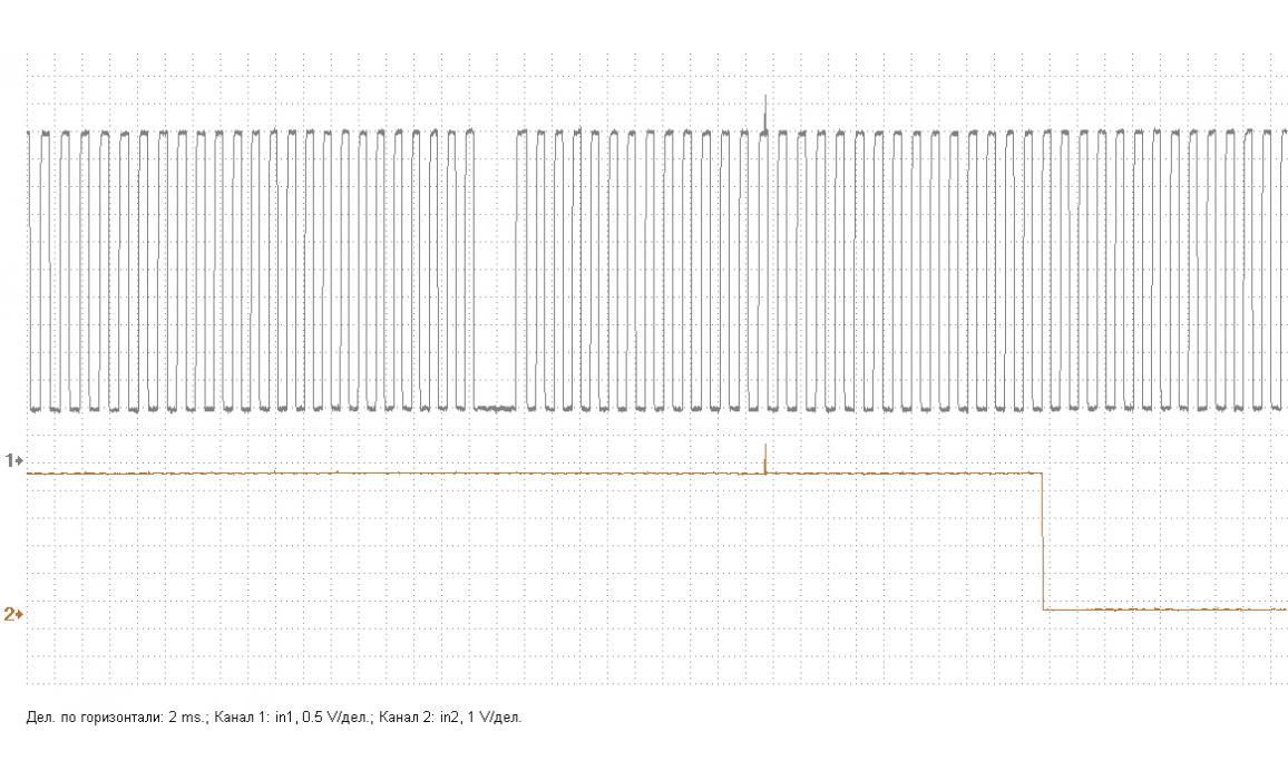 Good timing - CKP & CKM signal - Skoda - Fabia 1999-2007 : Image 1