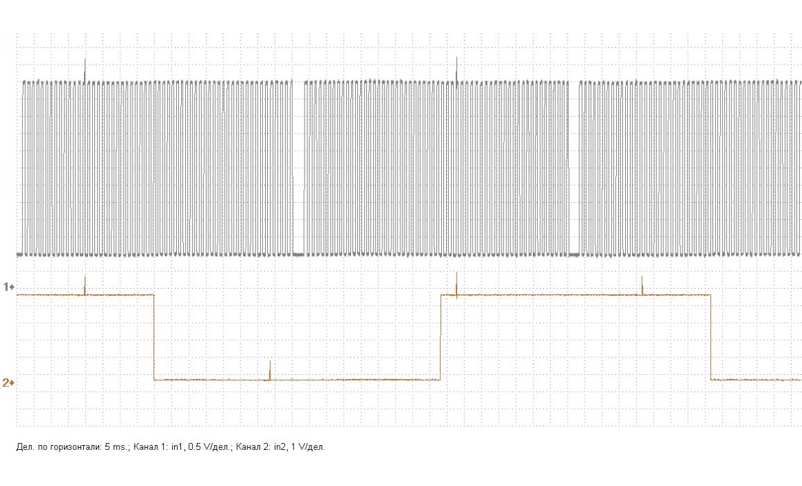 Good timing - CKP & CKM signal - Skoda - Fabia 1999-2007 : Image 2