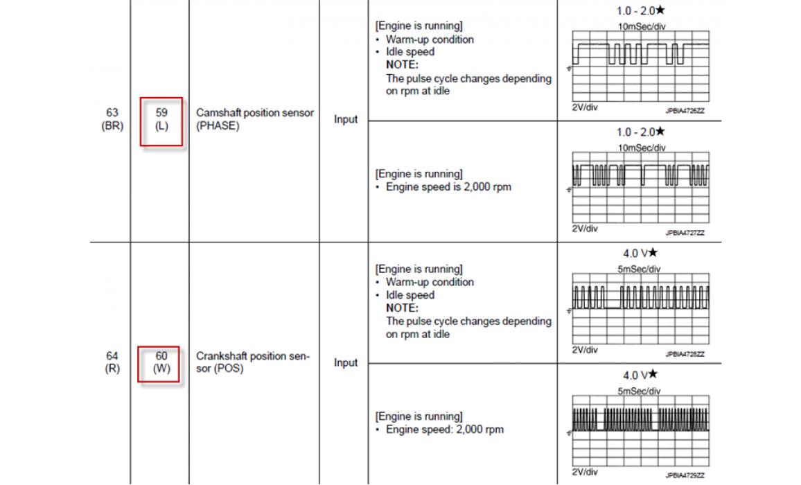 Good timing - CKP & CKM signal - Nissan - Juke 2010- : Image 2