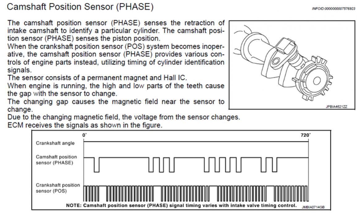 Good timing - CKP & CKM signal - Nissan - Juke 2010- : Image 3