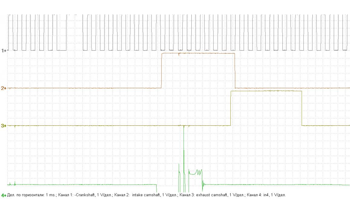 Эталон синхронизации - Сигнал ДПКВ + ДПРВ - BMW - X5 E70 2006-2013 : Image 1