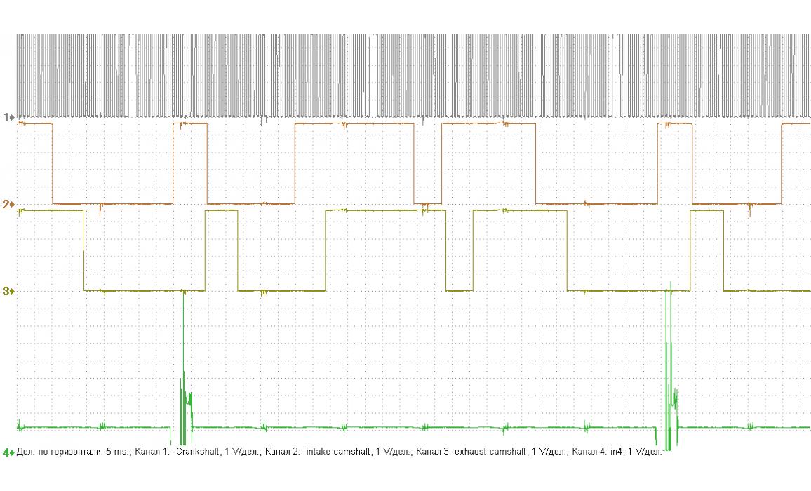 Эталон синхронизации - Сигнал ДПКВ + ДПРВ - BMW - X5 E70 2006-2013 : Image 2