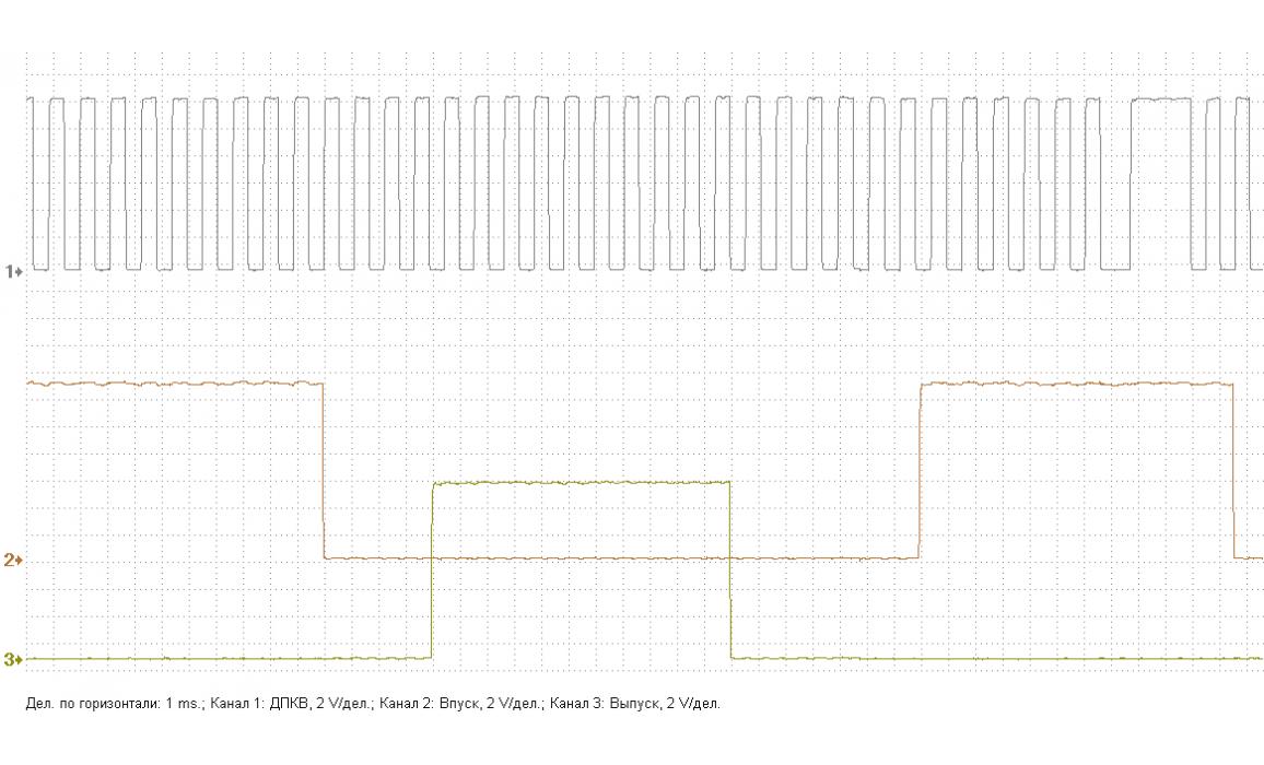 Осциллограмма - Отставание распредвалов - Синхронизация ГРМ - 5FW (EP6) 16V 1.6L - Peugeot - 308 2007-2013 : Image 1