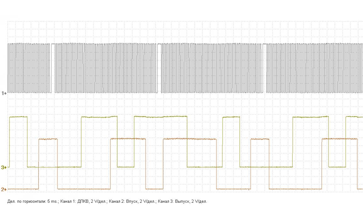 Осциллограмма - Отставание распредвалов - Синхронизация ГРМ - 5FW (EP6) 16V 1.6L - Peugeot - 308 2007-2013 : Image 2