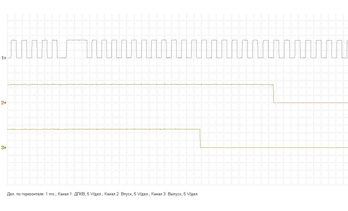 Эталон синхронизации - Сигнал ДПКВ + ДПРВ - Peugeot - 308 2007-2013 : Image 1