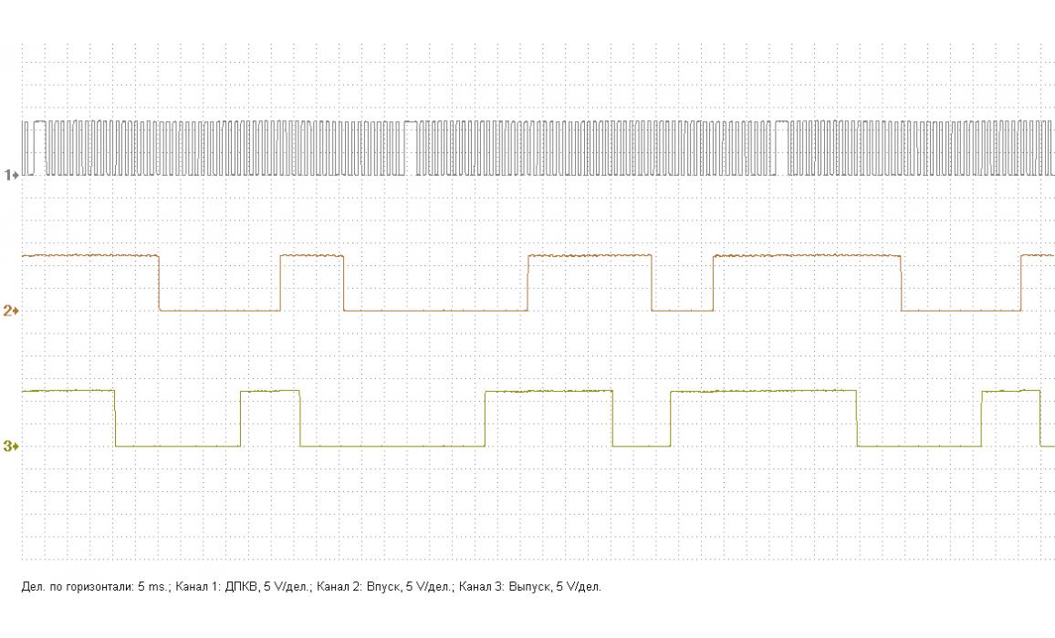 Эталон синхронизации - Сигнал ДПКВ + ДПРВ - Peugeot - 308 2007-2013 : Image 2
