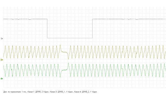Эталон синхронизации - Сигнал ДПКВ + ДПРВ - Renault - Master II 1997-2010 : Image 1