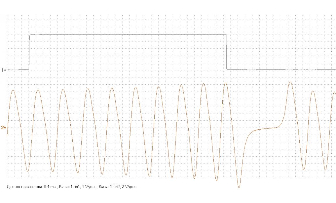 Эталон синхронизации - Сигнал ДПКВ + ДПРВ - SsangYong - Actyon 2005-2010 : Image 1