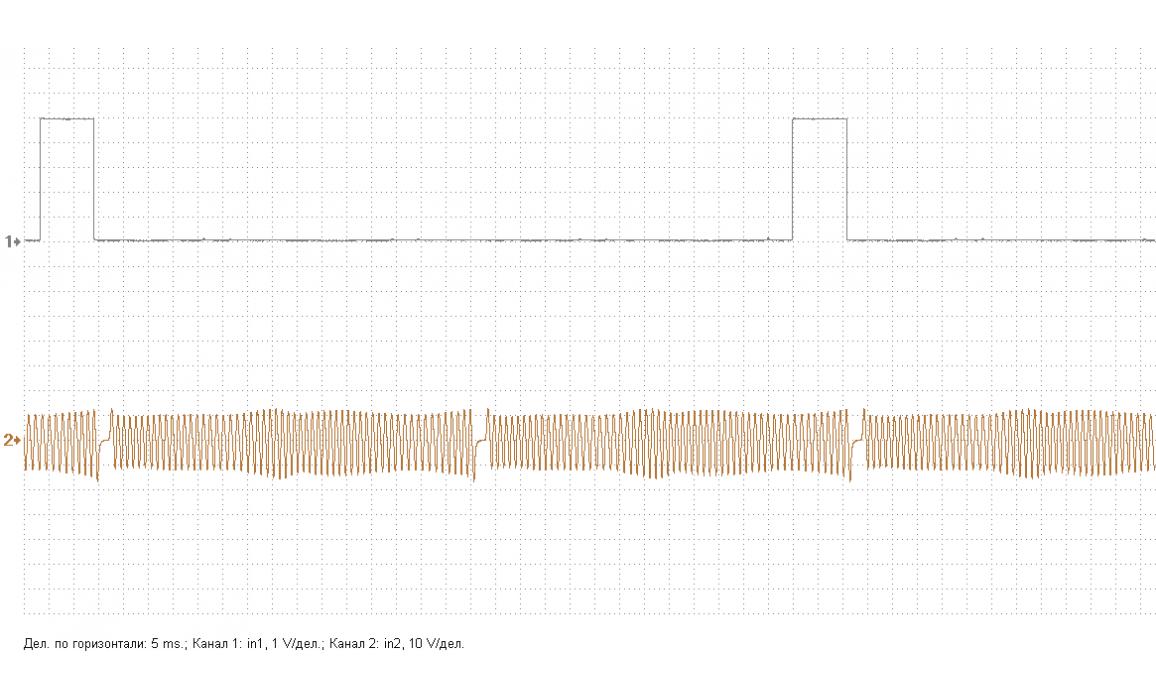 Эталон синхронизации - Сигнал ДПКВ + ДПРВ - SsangYong - Actyon 2005-2010 : Image 2