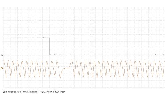 Good timing - CKP & CKM signal - SsangYong - Rexton 2001-2017 : Image 2