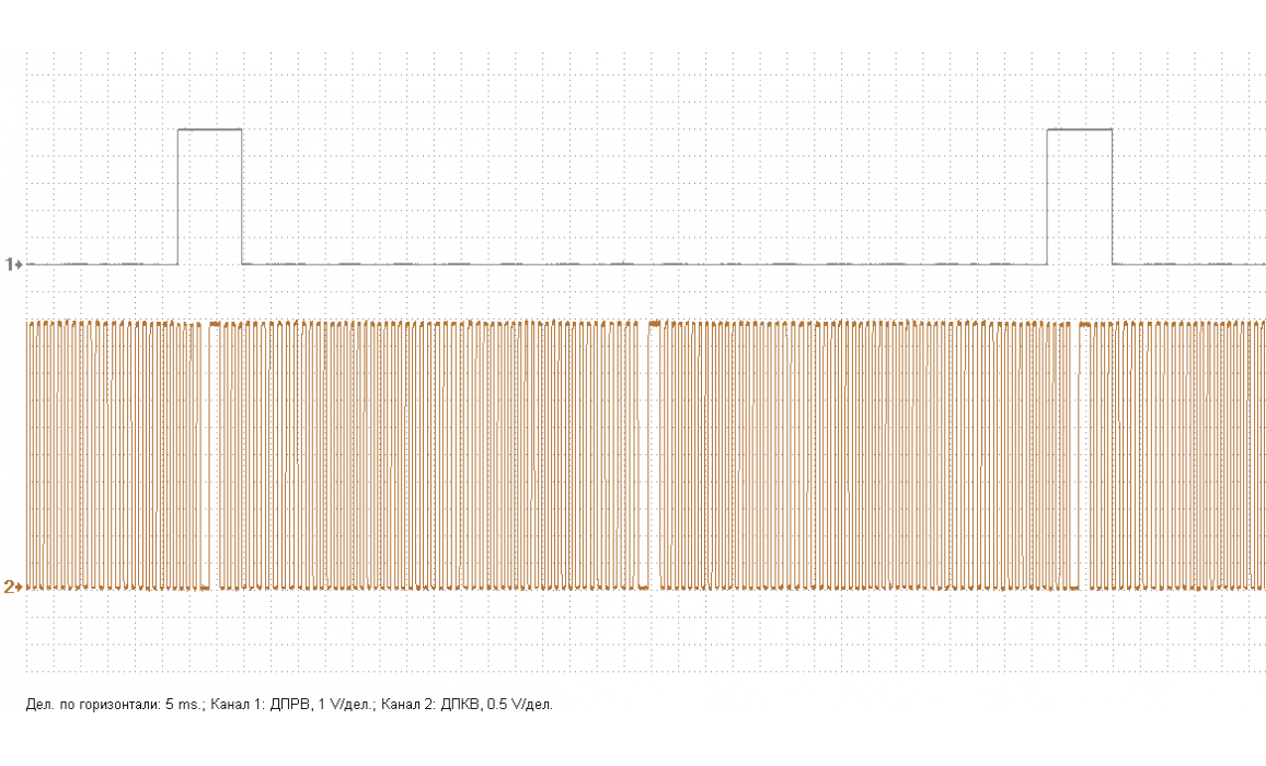 Эталон синхронизации - Сигнал ДПКВ + ДПРВ - VW - Crafter 2006- : Image 2