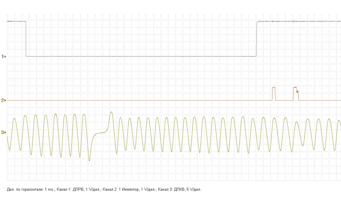 Эталон синхронизации - Сигнал ДПКВ + ДПРВ - Mercedes - Vito W638 1996–2003 : Image 1