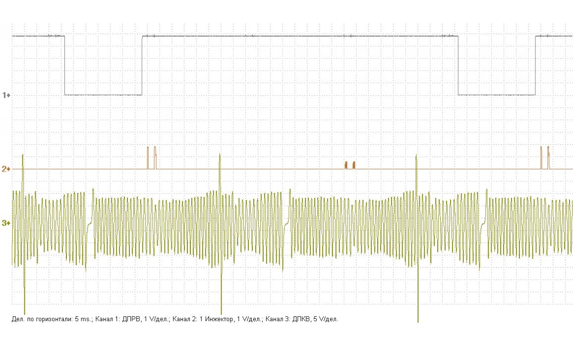 Эталон синхронизации - Сигнал ДПКВ + ДПРВ - Mercedes - Vito W638 1996–2003 : Image 2