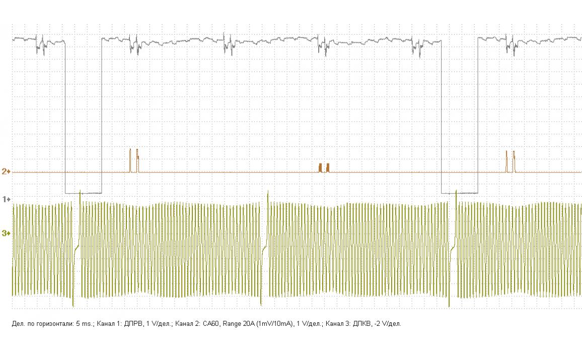Эталон синхронизации - Сигнал ДПКВ + ДПРВ - Renault - Trafic 2001–2014 : Image 2