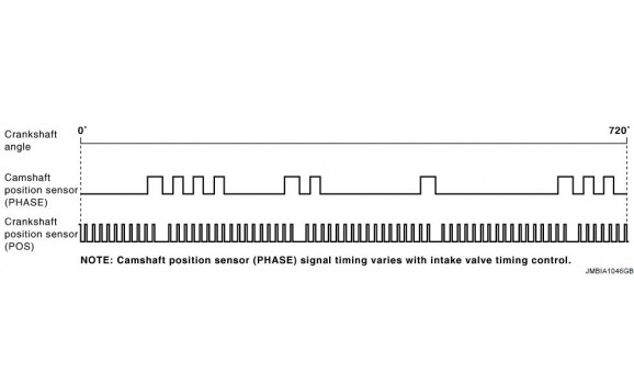 Эталон синхронизации - Сигнал ДПКВ + ДПРВ - Infiniti - QX56 JA60 2004-2010 : Image 3