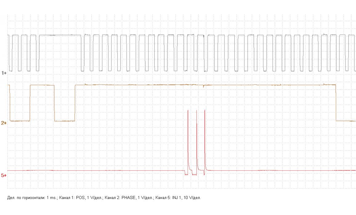 Эталон синхронизации - Сигнал ДПКВ + ДПРВ - Nissan - Pathfinder R51 2004-2012 : Image 1