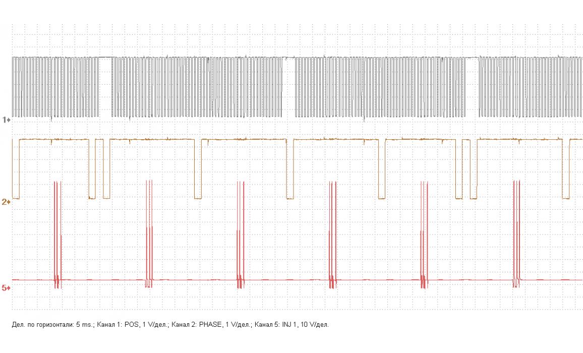 Эталон синхронизации - Сигнал ДПКВ + ДПРВ - Nissan - Pathfinder R51 2004-2012 : Image 2