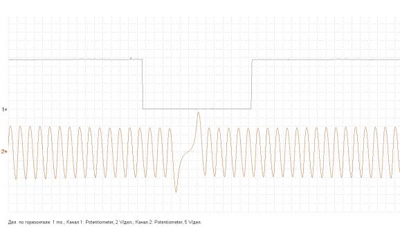 Эталон синхронизации - Сигнал ДПКВ + ДПРВ - VAZ - 2109 1987-2004 : Image 2