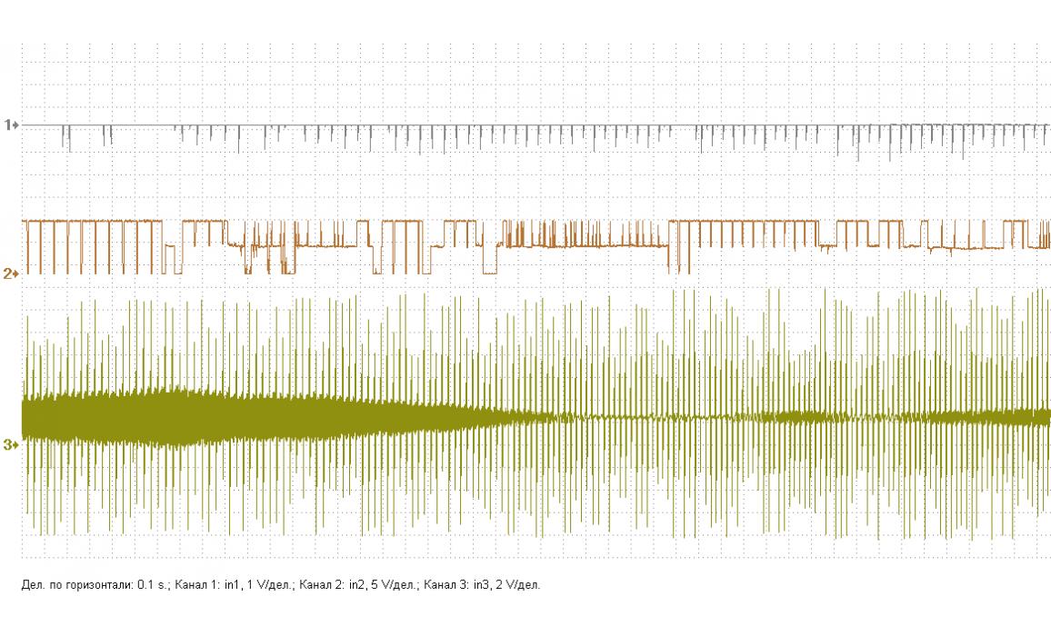 Faulty CMP sensor - Output voltage - GAZ - 3302 Газель 1994-2010 : Image 2