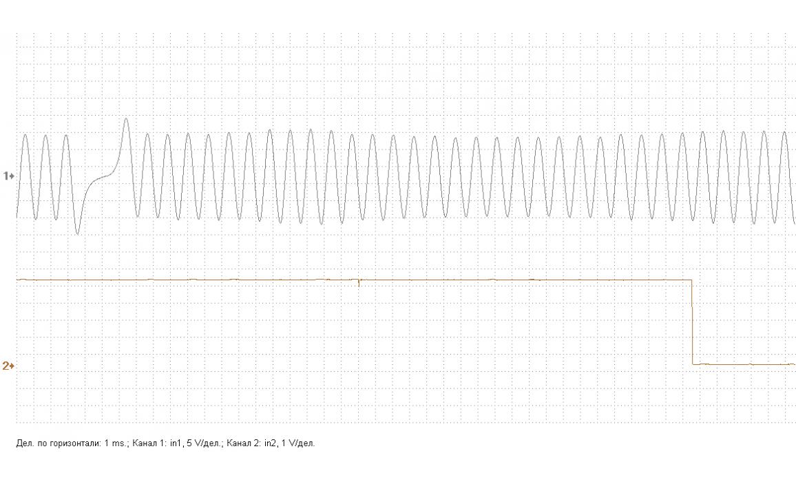 Эталон синхронизации - Сигнал ДПКВ + ДПРВ - Skoda - Octavia 1996-2010 : Image 1