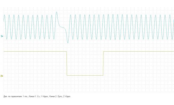 Эталон синхронизации - Сигнал ДПКВ + ДПРВ - Hyundai - Accent 2005-2010 : Image 2