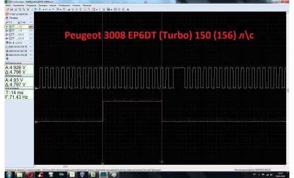 Эталон синхронизации - Сигнал ДПКВ + ДПРВ - Peugeot - 3008 I 2008-2016 : Image 2