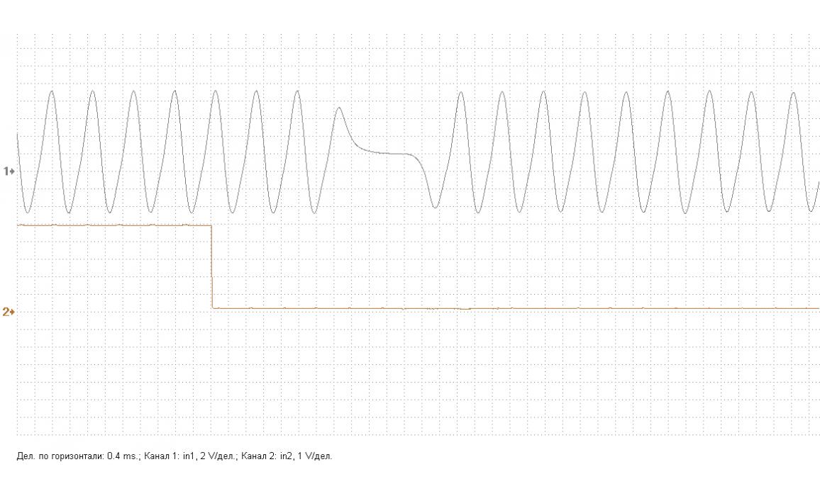 Good timing - CKP & CKM signal - Daewoo - Matiz 2000-2004 : Image 1