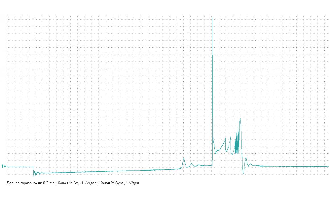 Good - Secondary voltage (Cx pickup clip) - Skoda - Yeti 2009-2017 : Image 1