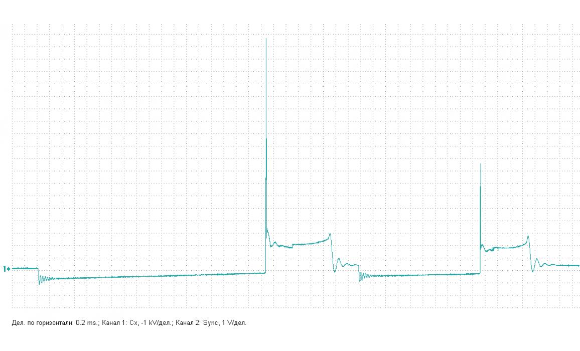 Good - Secondary voltage (Cx pickup clip) - Skoda - Yeti 2009-2017 : Image 2